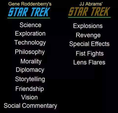 StarTrekComparisons